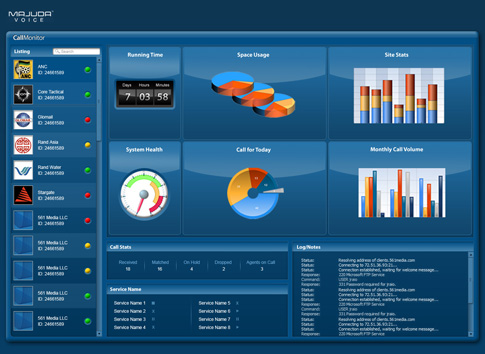 pabx call monitoring software Dubai UAE