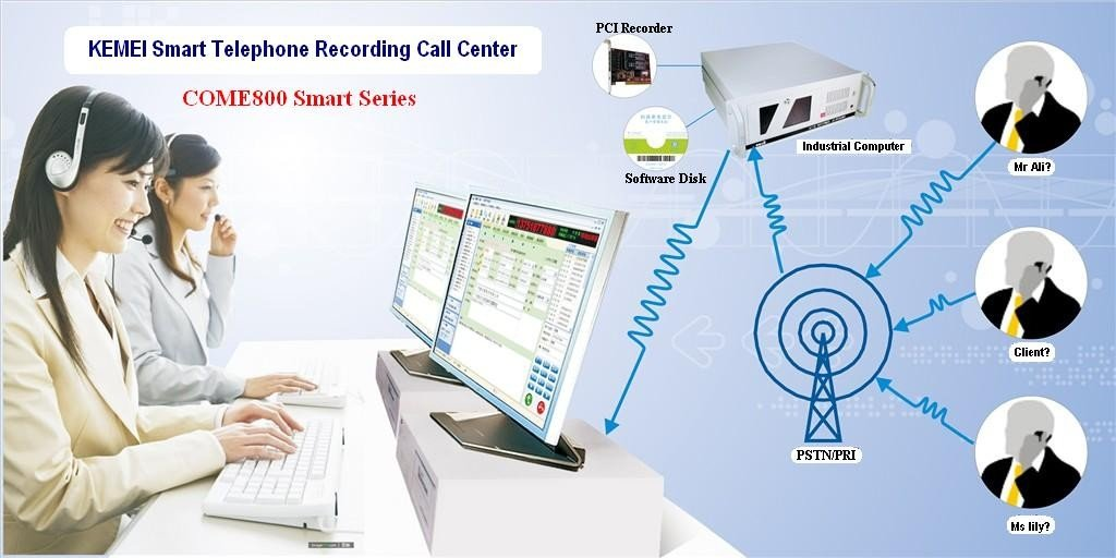 Call center call recording system Dubai UAE