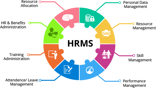 HRMS human resource management software UAE dubai