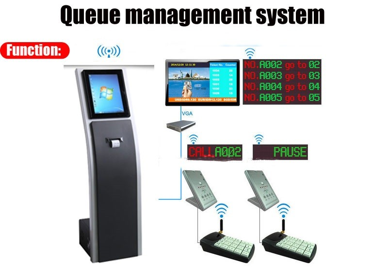 token queue management system Dubai UAE